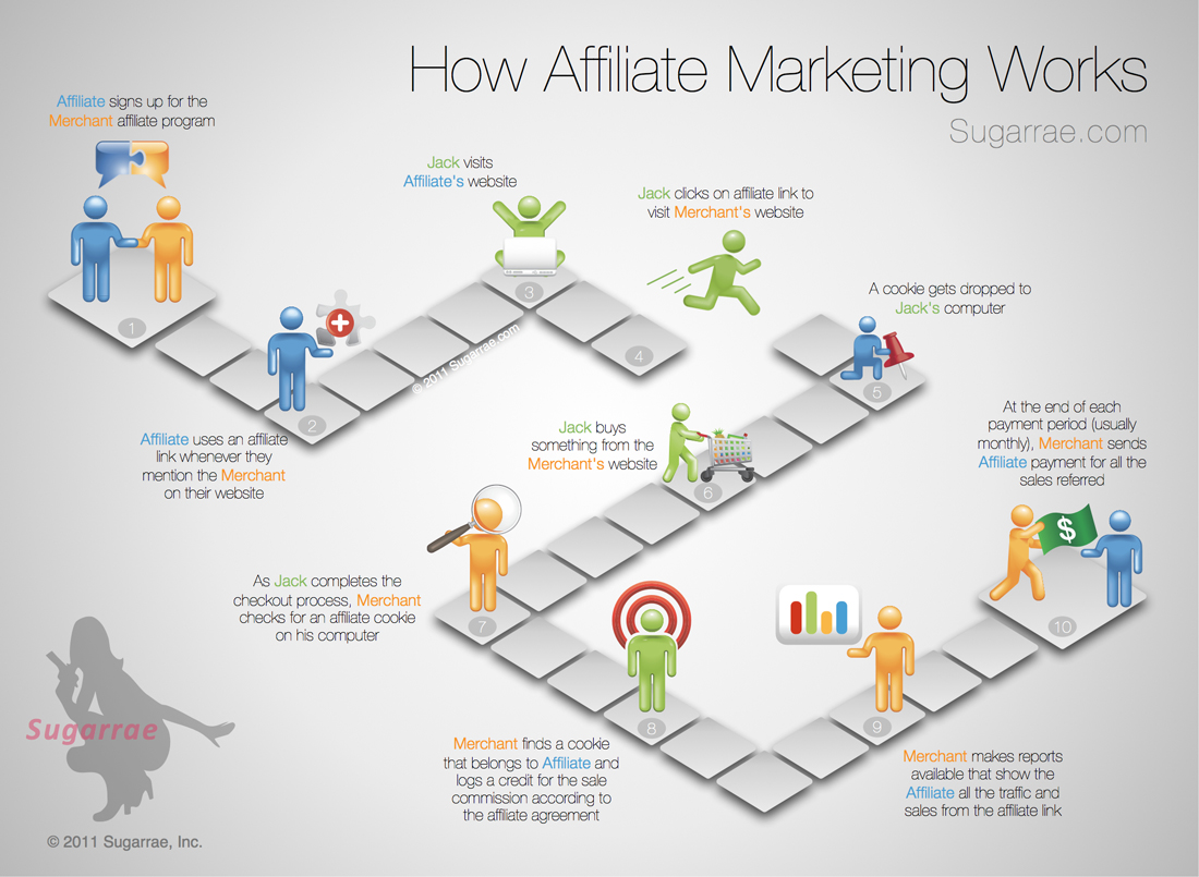 Affiliate-Marketing-FINAL-1100